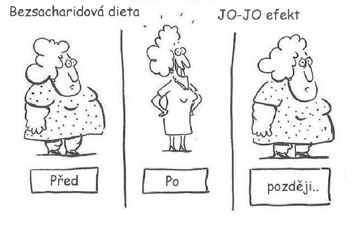 Přísná bezsacharidová dieta (vynechávání příloh) je typická jojo efektem a zpětným nabráním váhy.